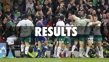 Test Rugby Results - November 7th and 8th 2014