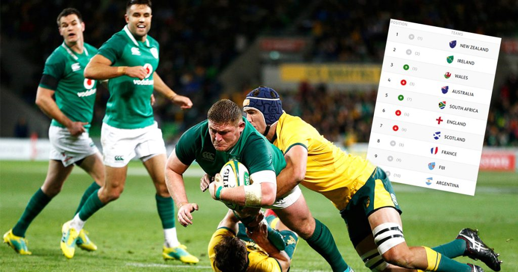 How the World Rankings will be impacted by this weekend's Test results