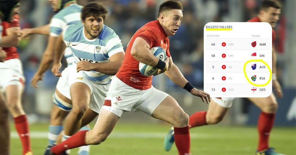 RANKINGS UPDATE: Three northern hemisphere sides firmly in the top 5