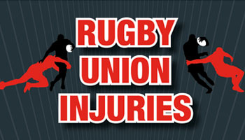 INFOGRAPHIC: Common Rugby Union Injuries